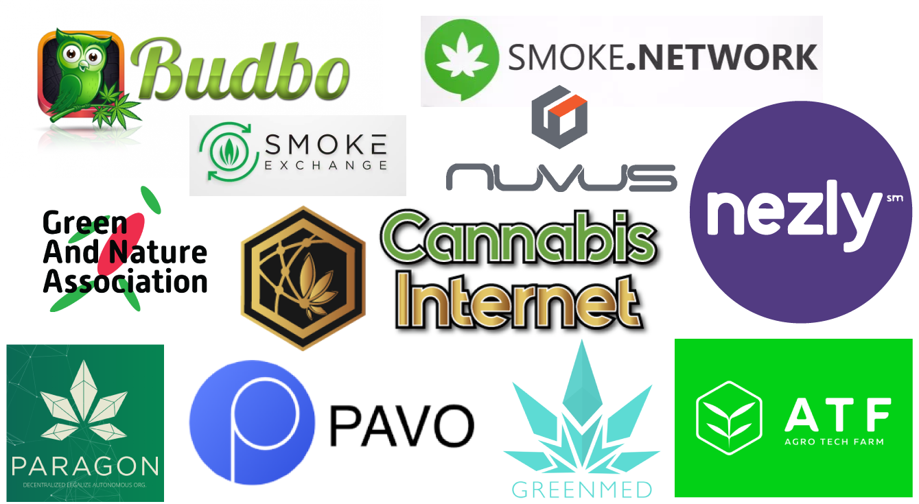 BlockChain technology used in the Cannabis Industry