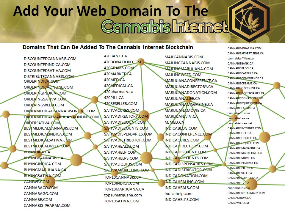 Cannabis Internet Domains