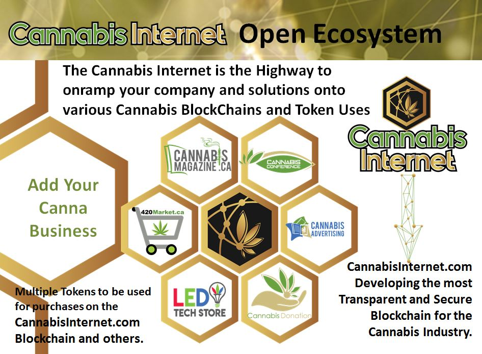 Cannabis Internet Open Ecosystem